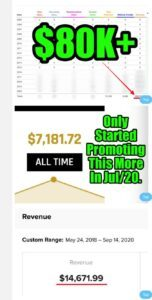 How Long Does It Take To Make $100K Money With Affiliate Marketing?